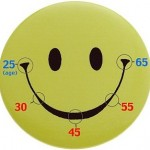 U-shaped happiness